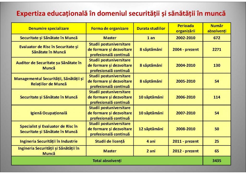Expertiza educationala